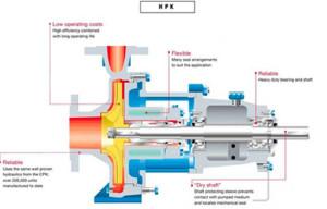KSB-hpk-modular-1