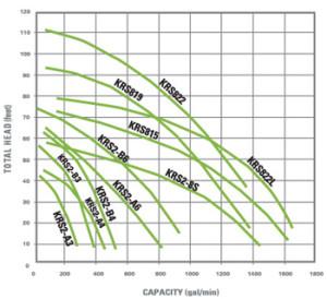 Tsurumi_KRS-curves