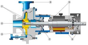 rph-heavy-duty-oh2-process-pump-165375_2b.jpg (1000×1413)