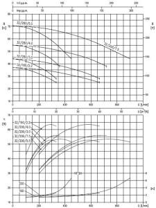 Ebara_2gpe-3m-Curves