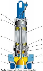 KSB-Amacan K-Modular