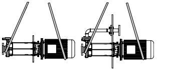 KSB-Etanorm GPV-W-CPV-W-hor