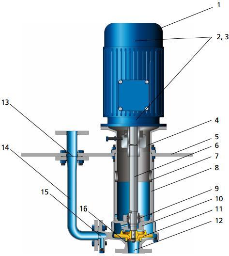 KSB-Etanorm GPV-W-CPV-W-modular