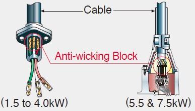 Tsurumi-NH-Cable